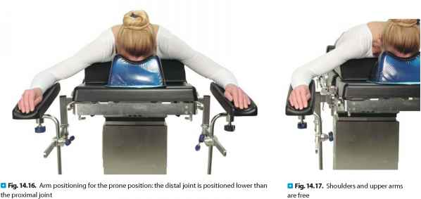 Positioning techniques depending on various surgical ...