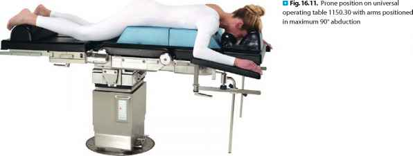 surgical supine position - 470×259