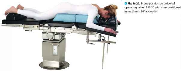surgical supine device - 470×259